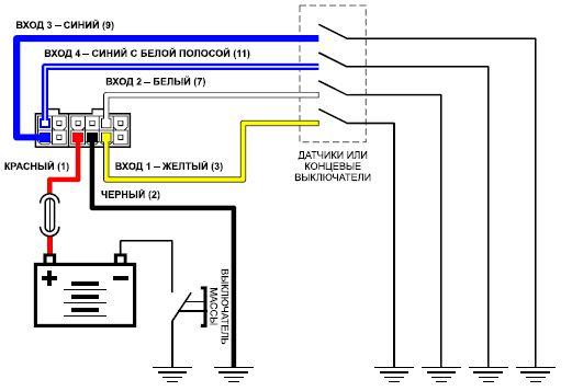 Схема подключения цифровых